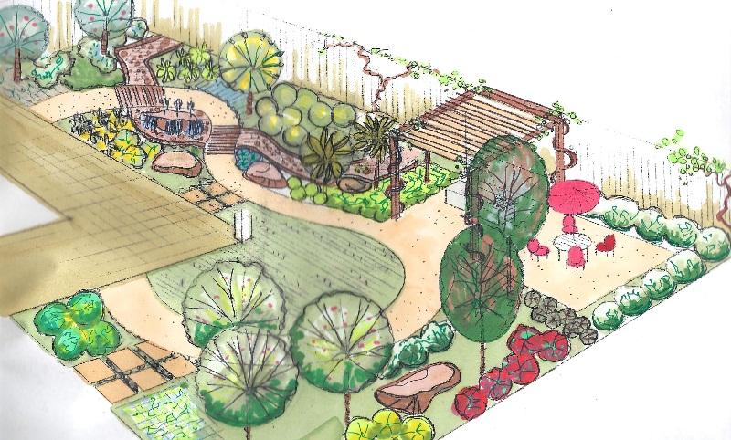 Проект озеленення ділянки