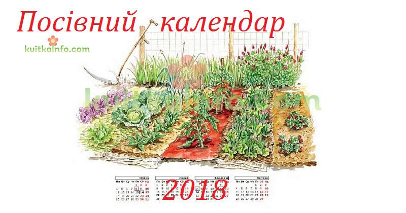 Посівний календар 2018